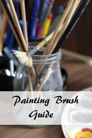 Everything you need to know about Painting Brush for acrylic painting - Types, Uses, and Anatomy. A complete guide by Smart Art Materials
